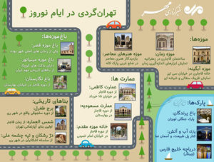 عکس/ راهنمای تهرانگردی در ایام نوروز
