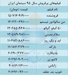 جدول/پرفروشترین  فیلمهای سال ۹۵ سینمای ایران