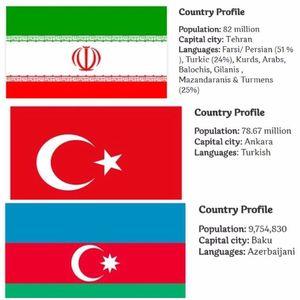 آذربایجان و کشورهای اسلامی