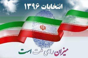 نتایج انتخابات شوراهای شهر و روستا در بوشهر