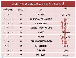 جدول/ قیمت پرفروشترین تلویزیونهای LED در بازار