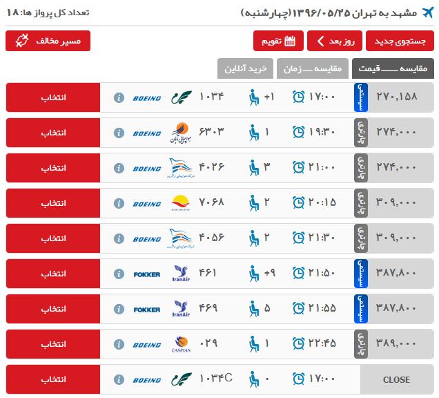 بلیط هواپیما شیراز اوکراین