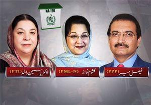 پیروزی حزب مسلم لیگ شاخه نواز شریف در انتخابات لاهور