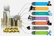 7 شغل پُردرآمد در ایران