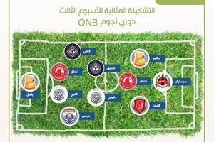 پورعلی گنجی در تیم منتخب هفته سوم لیگ قطر+عکس