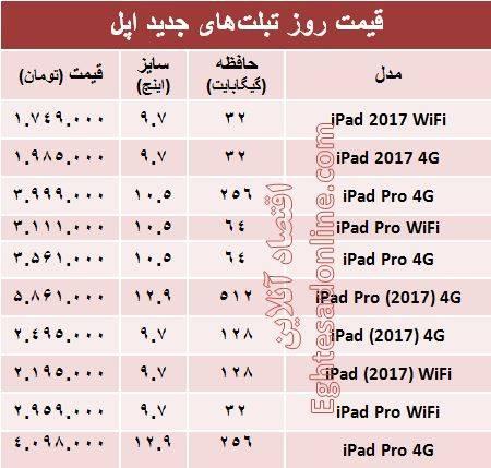 قیمت روز انواع تبلتهای اپل در بازار +جدول