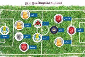 پورعلی گنجی در تیم منتخب هفته چهارم لیگ ستارگان قطر+عکس