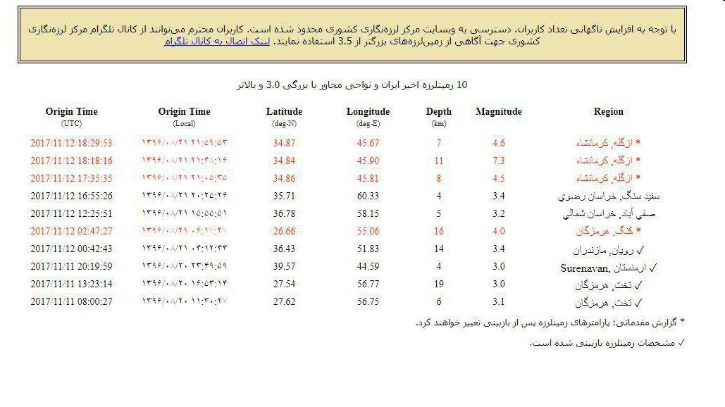 2107308 زلزله شمال عراق 20 آبان 96 + جزئیات و تصاویر و تعداد کشته های حادثه