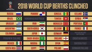 گروه های مرگ احتمالی جام جهانی 2018 روسیه +عکس