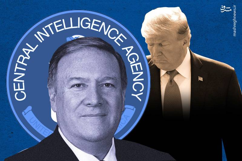 سازمان CIA