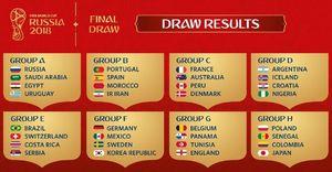 گروه بندی جام جهانی 2018