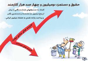 جیغ هزینه جاری دولت در سال ۹۷
