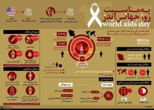 اینفوگرافیک/ وضعیت ایدز در ایران