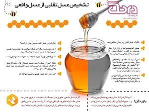 اینفوگرافیک/ تشخیص عسل تقلبی از عسل واقعی