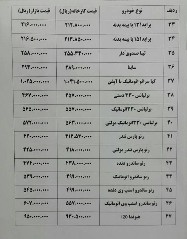 گرانی ۲۵ میلیونی خودروهای وارداتی در آشفته بازار تهران +جدول