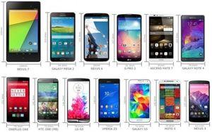 مقایسه بهترین گوشیهای زیر 1 میلیون تومان +جدول