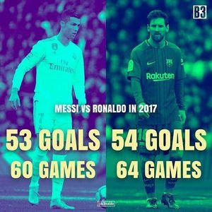 عکس/ مقایسه عملکرد مسی و رونالدو در سال 2017