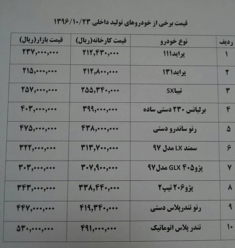 جدول/ قیمت خودروهای داخلی در بازار امروز