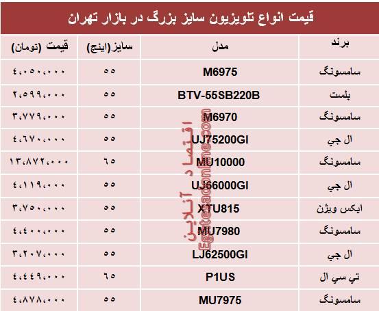 جدول/ قیمت انواع تلویزیون های سایز بزرگ در بازار