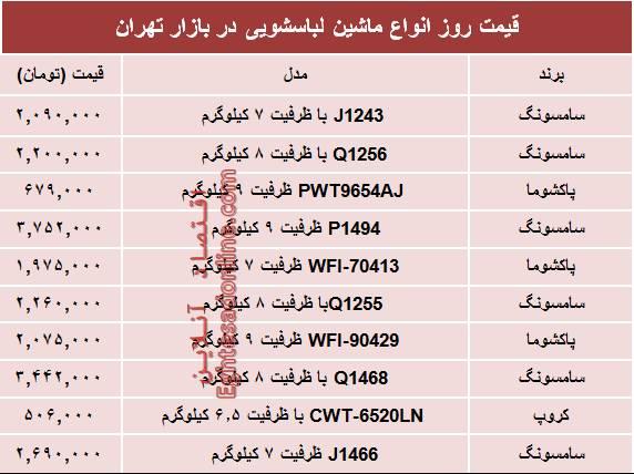 جدول/ قیمت انواع پرفروش ترین ماشین لباسشویی در بازار