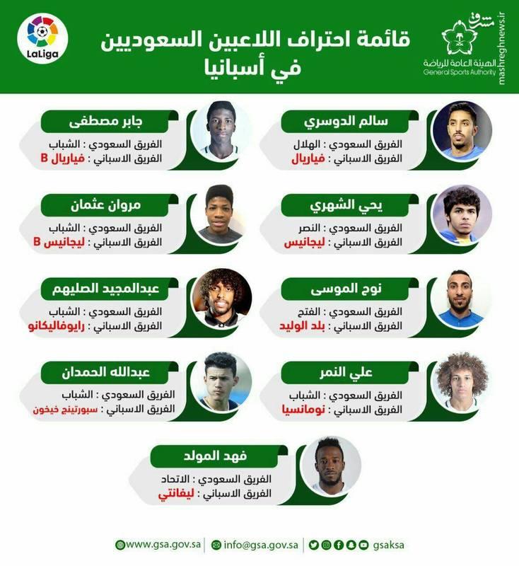 عکس/ بازیکنان عربستانی حاضر در لیگ اسپانیا