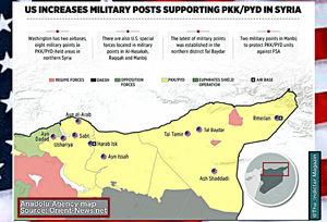 آخرین وضعیت سوریه