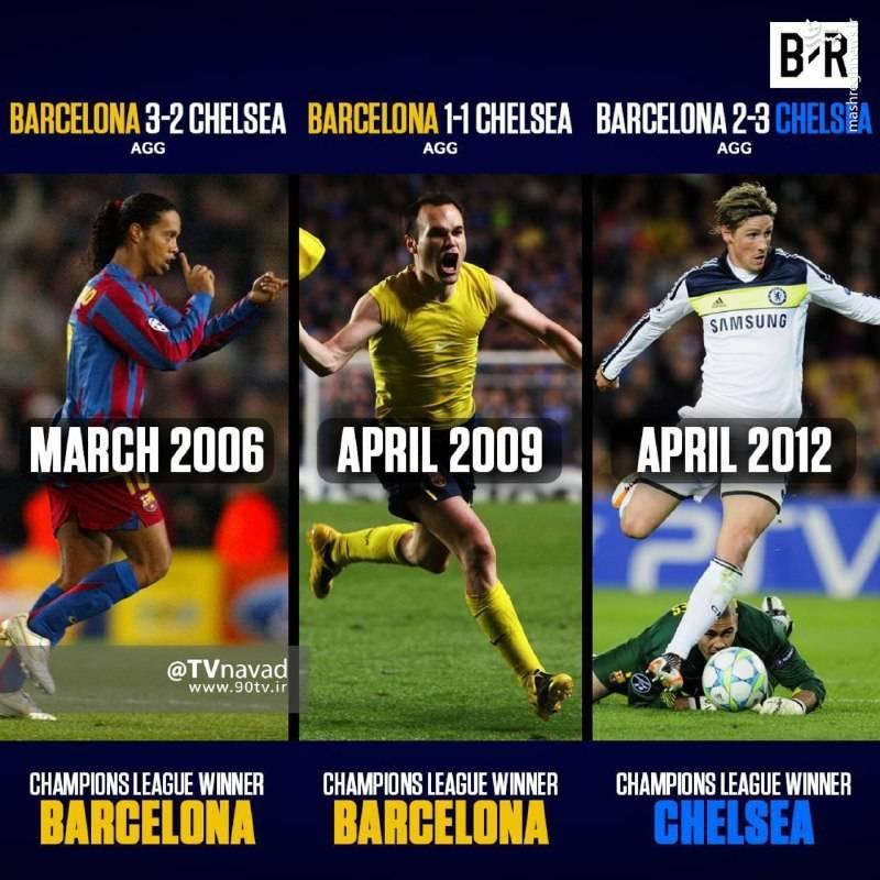 عکس/ آماری جالب از تقابل چلسی - بارسلونا