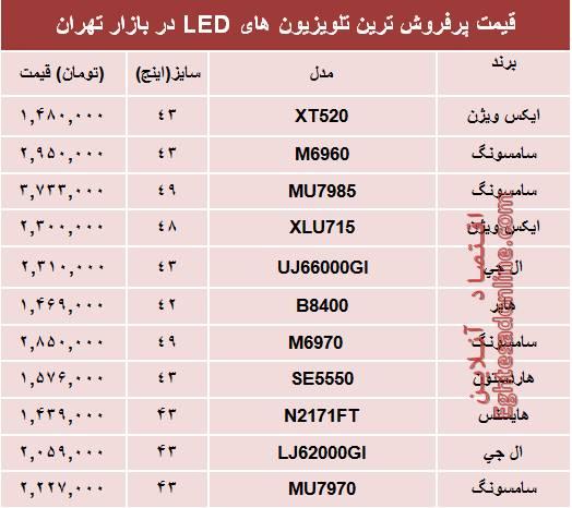 جدول/ قیمت انواع تلویزیون های  LED در بازار
