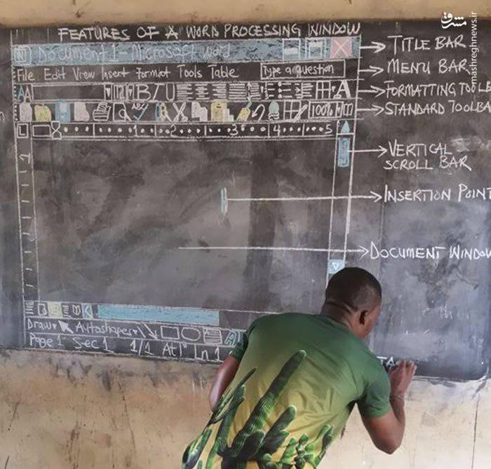 عجیب ترین روش آموزش نرم افزار Microsoft Word در غنا