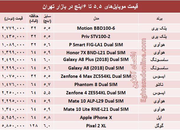 جدول/ قیمت موبایل های ۵.۵ تا ۶ اینچی