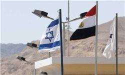 پرچم نمایه