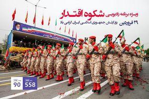 پوشش مراسم ویژه رژه ارتش از رادیو ایران