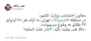 نکته جالب درباره آمار طلاق در تهران