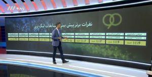 فیلم/ واکنش فردوسی پور به هک شدن برنامه 90