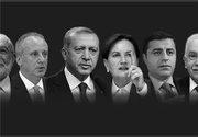 آنچه که باید درباره انتخابات ۲۰۱۸ ترکیه بدانید