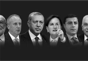انتخابات ۲۰۱۸ ترکیه