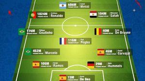 تیم منتخب محبوبترین بازیکنان در شبکههای اجتماعی +عکس