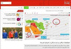 ماجرای اینفوگرافیکهای حاشیهساز روزنامه اعتماد