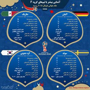اینفوگرافی/ تیمهای گروه F جامجهانی 2018
