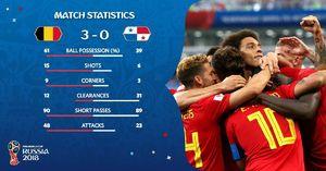 بلژیک 3-0 پاناما