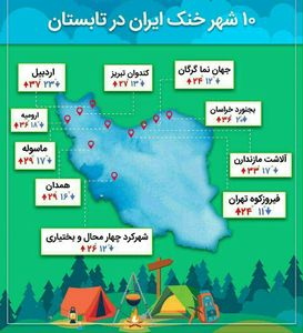 طرح/ خنکترین شهرهای ایران