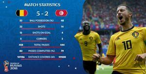 آمار بازی بلژیک و تونس