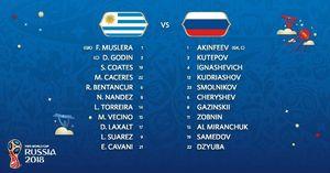 ترکیب رسمی دو تیم روسیه - اروگوئه