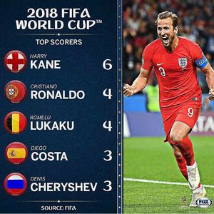عکس/ جدول برترین گلزنان جام جهانی 2018 روسیه