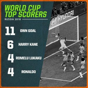 عکس/ گل بهخودی در صدر برترین گلزنان جام جهانی 2018
