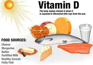 ویتامین D برای استخوانها فایدهای ندارد