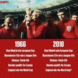 تاریخ دوباره برای انگلیس تکرار خواهد شد؟