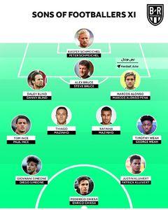 عکس/ تیم منتخب بازیکنانی که پدرشان فوتبالیست بودند