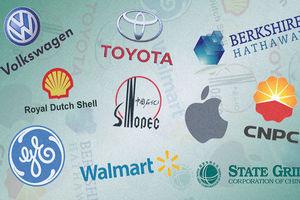 شرکتهایی که درآمدشان از بعضی کشورها بیشتر است +جزئیات