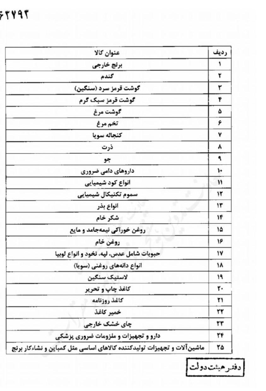 وزارت صنعت مسئول قیمتگذاری 25 کالای اساسی شد +جدول
